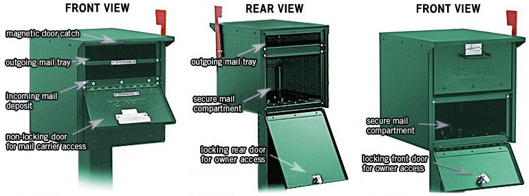 Front And Rear Access Aluminum Locking Mailbox
