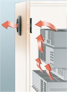 Cabinet Cooling Fan System
