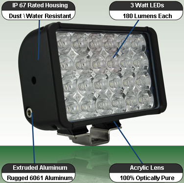 Double Stack LED Auxiliary Light Bar Lamps