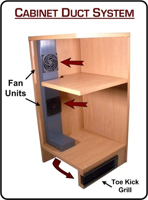 Cabinet Vent Duct System