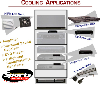 Amplifier / Receiver / Satellite, Electronics & Projector Cooling Products