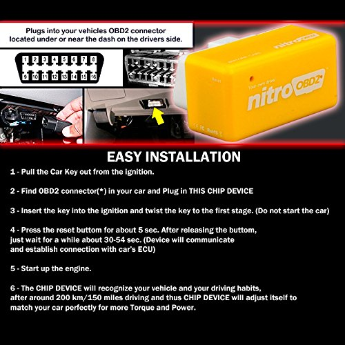 OBD 2 Performance Chip Tuning Box for Gasoline Vehicles
