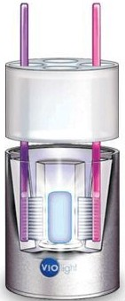 Ultraviolet UV Toothbrush Sanitizer - Bathroom Model