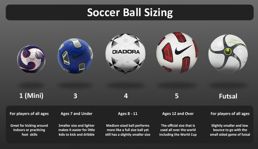 Soccer ball size chart soccer ball sizes official football size