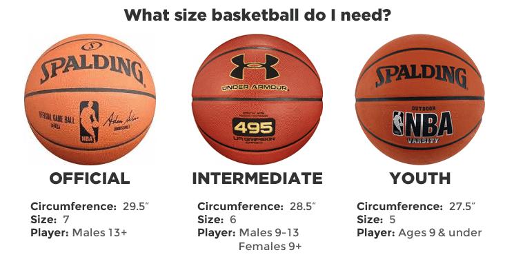 8d2d17de987 Indoor basketballs have either a leather or composite leather cover.  Traditional leather balls, like the Spalding Official NBA basketball, ...