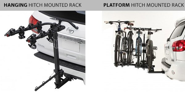 Hanging Hitch Mounted Bike Rack - Sports Unlimited