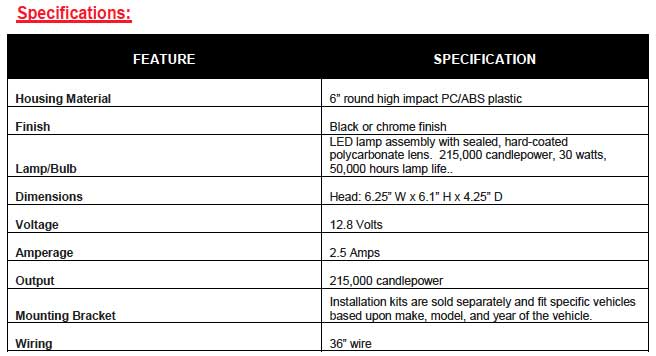 Unity LED Spotlight Specifications