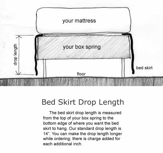 Tall Paul S Mall How To Measure Bed Skirt Drop Length