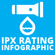 IPX Rating Guide