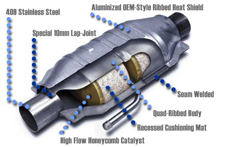 Carsound Universal High Flow Catalytic Converter