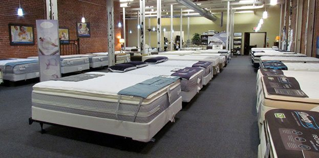 How To Shop For A Mattress Us