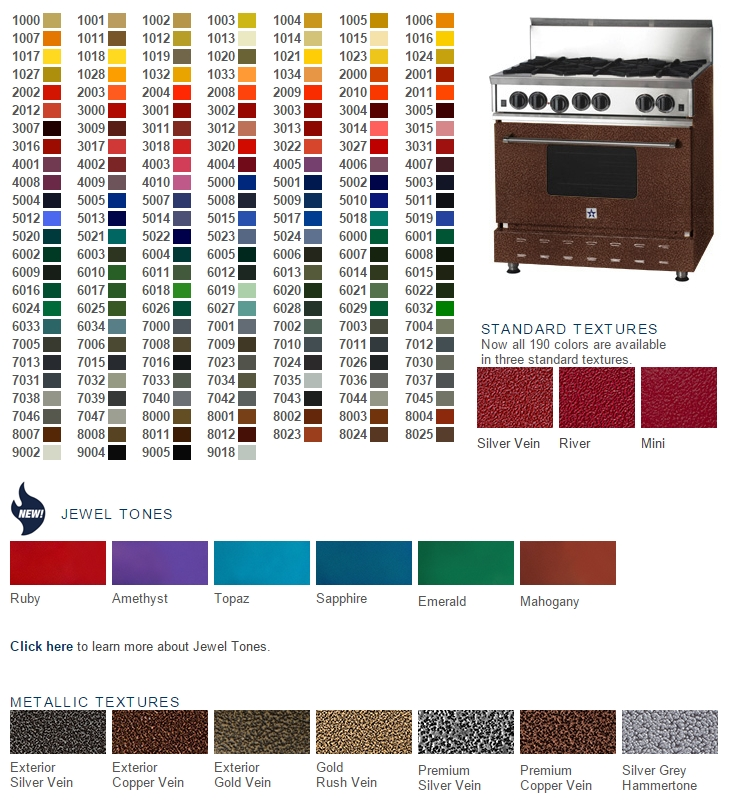 Bluestar Ranges Are Available In Over 750 Custom Colors