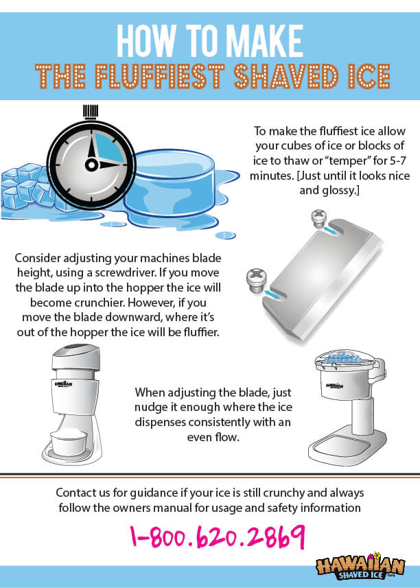How to Make the Fluffiest Snow - Infographic