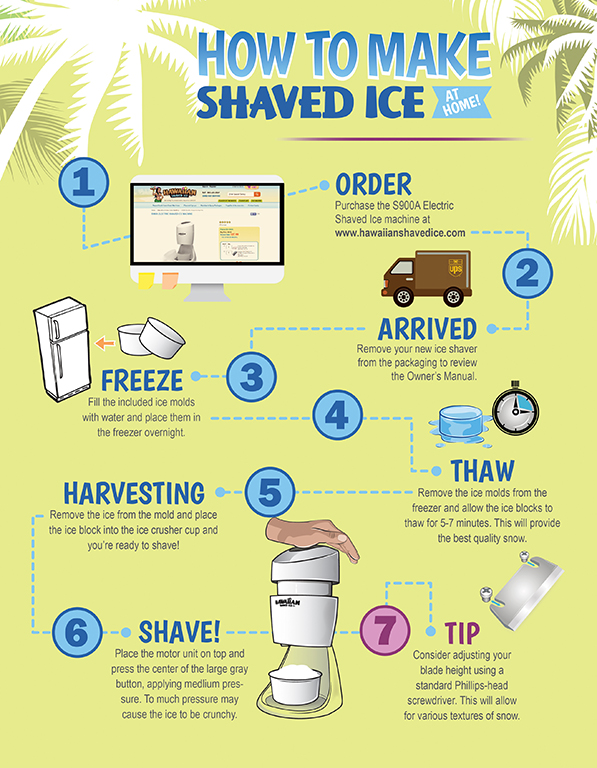 How To Make Shaved Ice At Home