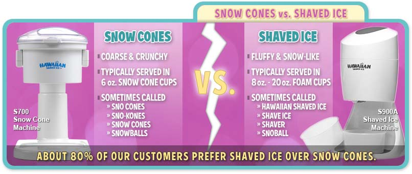 whatu0027s the difference between snow cones and shaved ice hawaiian shaved ice