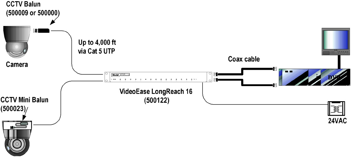 Vga To S Video Wiring Diagram - Dolgular.com