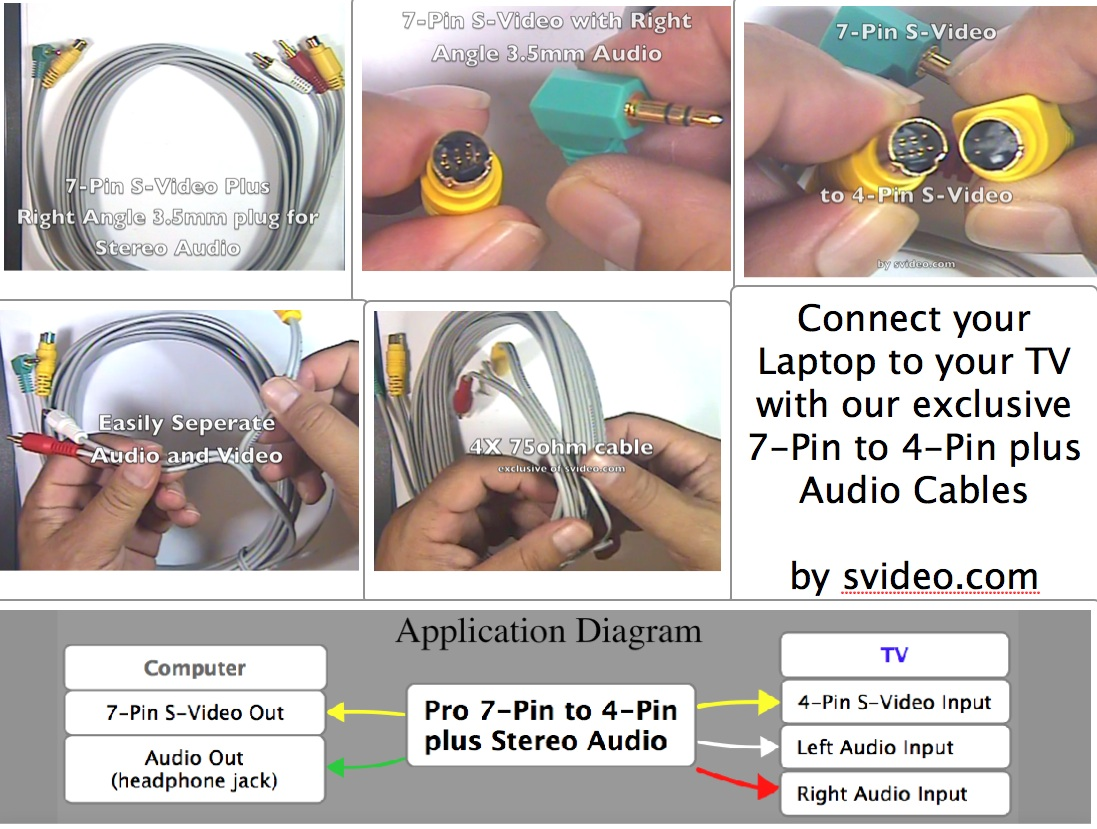 Pro 7Pin to 4Pin SVideo with Audio 50 ft