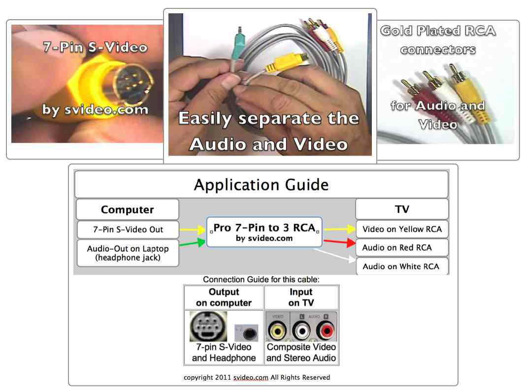 S Video Cable Wiring Diagram Schematic Headphone Page 5 And Schematics Splicing Rca To