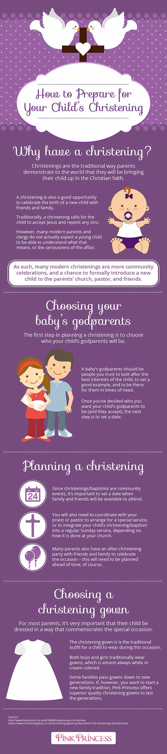 How to Prepare for Your Child's Christening