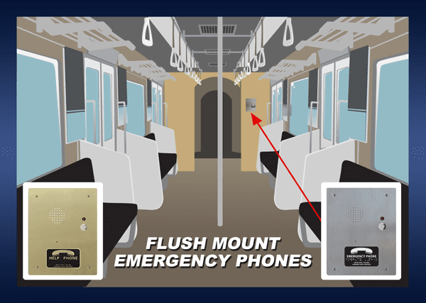 RATH® Emergency Phones for Transit Cars