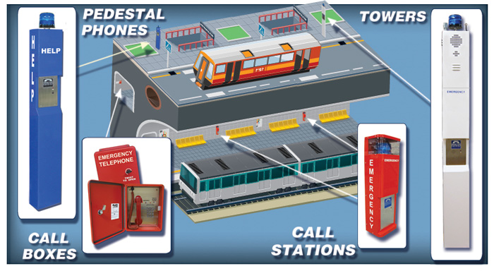 Emergency Phones: Blue Light Towers, Pedestals and Emergency Phones for Transit Platforms