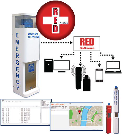 RATH® RED Software