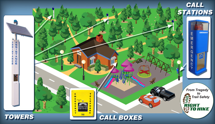 Emergency Phones: Blue Light Towers, Stanchions, Call Stations and Call Boxes for Parks and Trails