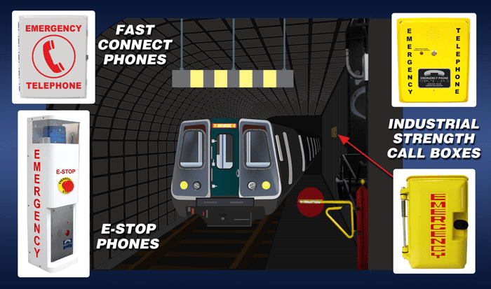 RATH® Emergency Phones for Transit Tunnels