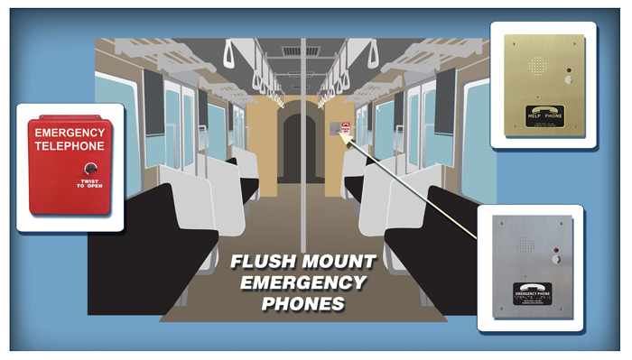 Emergency Phones: Wall or Flush Mount Emergency Phones for within Train or Subway Cars