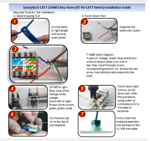 Keystone jack wiring diagram cat 3 free download wiring diagrams sunnytech 23awg cat7 keystone jack w ul 94v 0 flame resist wall sunnytech cat7 keystone jack installation manual at telephone to cat5 wiring diagram publicscrutiny Images