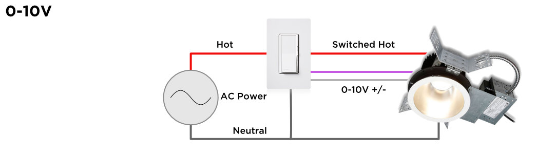 Dimmer Buyer S Guide Dimming Technologies