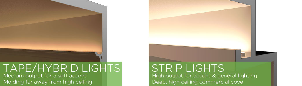 Illustration of tape light and strip lights in a high ceiling cove lighting application