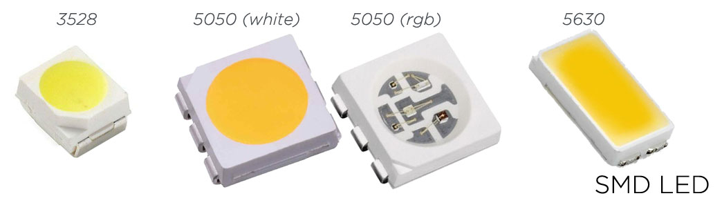 LED Surface Mounted Device SMD