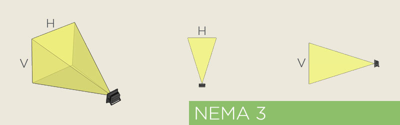 NEMA 3 type symmetrical beam spread example