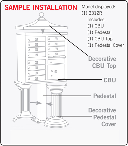 The Regency� Decorative Cluster Mailbox2