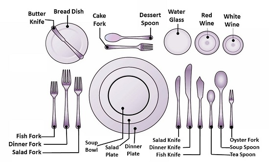 How To Set A Table Demitasse Spoons And Antiques - How to set a table in a restaurant
