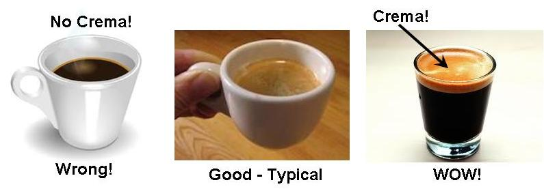 What Crema Should and Should Not Look Like