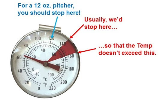 How to Use a Frothing Thermometer with a 12 Ounce Pitcher