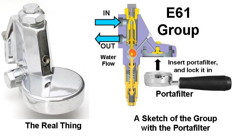 Picture and Diagram of the E61 Grouphead