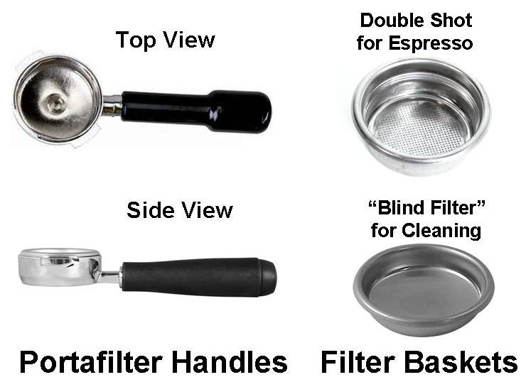 The Portafiler with a Filter Basket and a Blind Filter