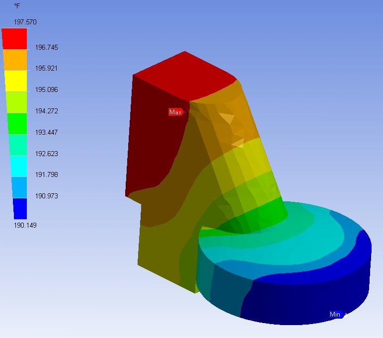 Thermal Profile of the E61 Brew Group