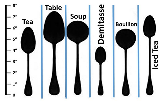 Lengths of Standard Spoons Used Today