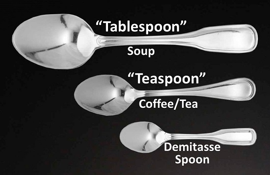 Tablespoon, Teaspoon, and Demitasse Spoon
