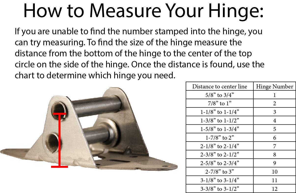 How to Measure Your Hinge