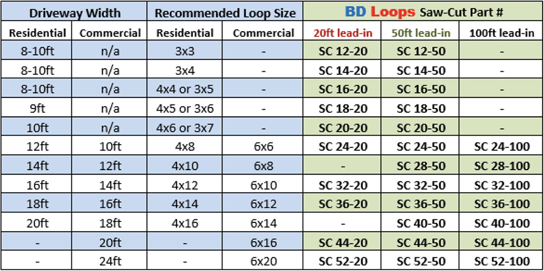 loops size chart