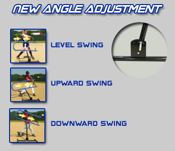 Instructo Swing Angle Adjustment