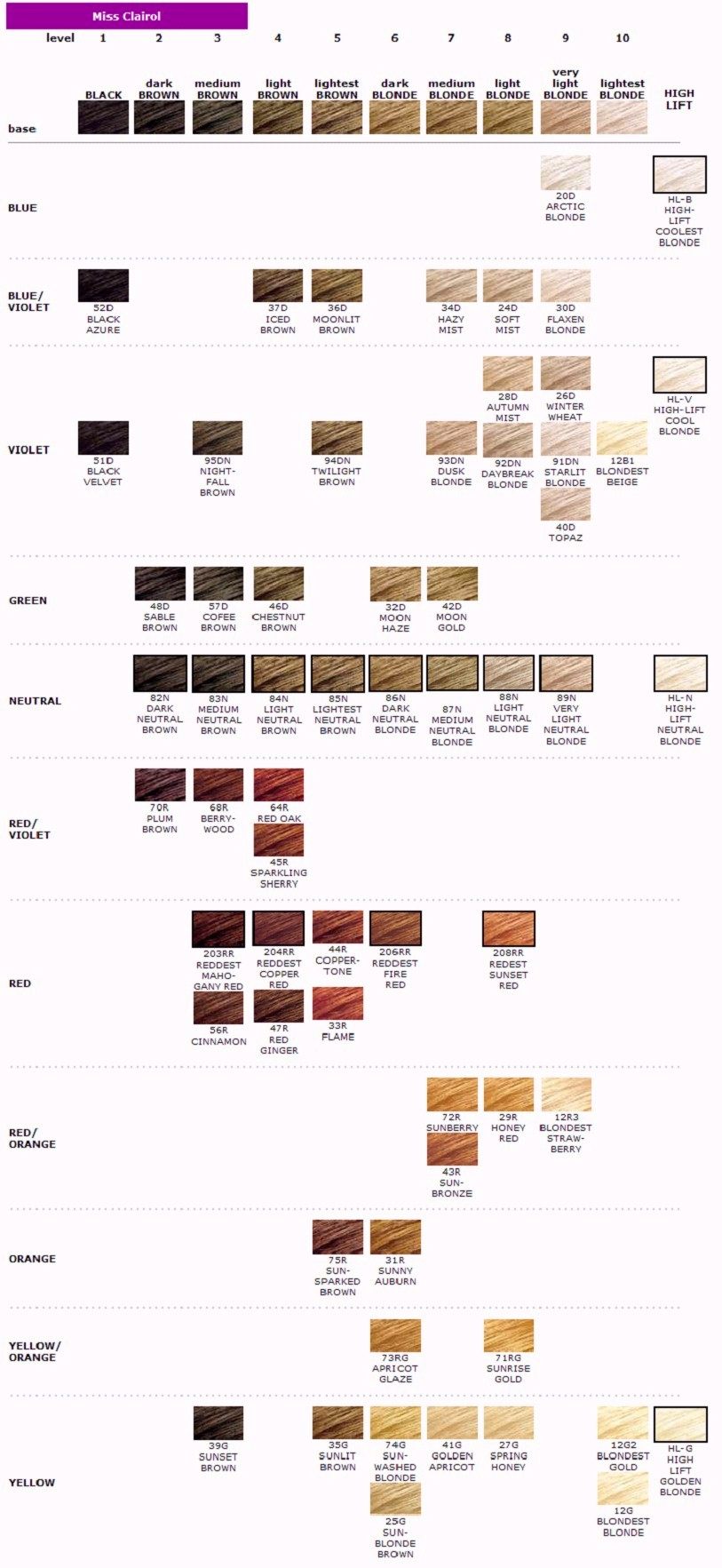 clairol professional color chart: Ms clairol professional hair color hairstyle ideas