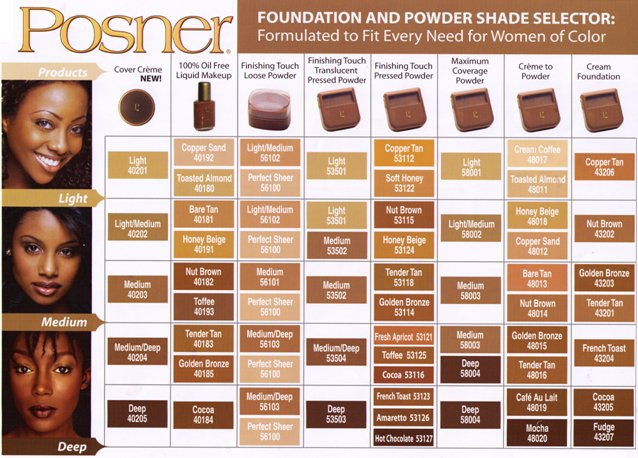 Posner Color Chart