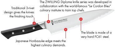 ZWILLING Diplome