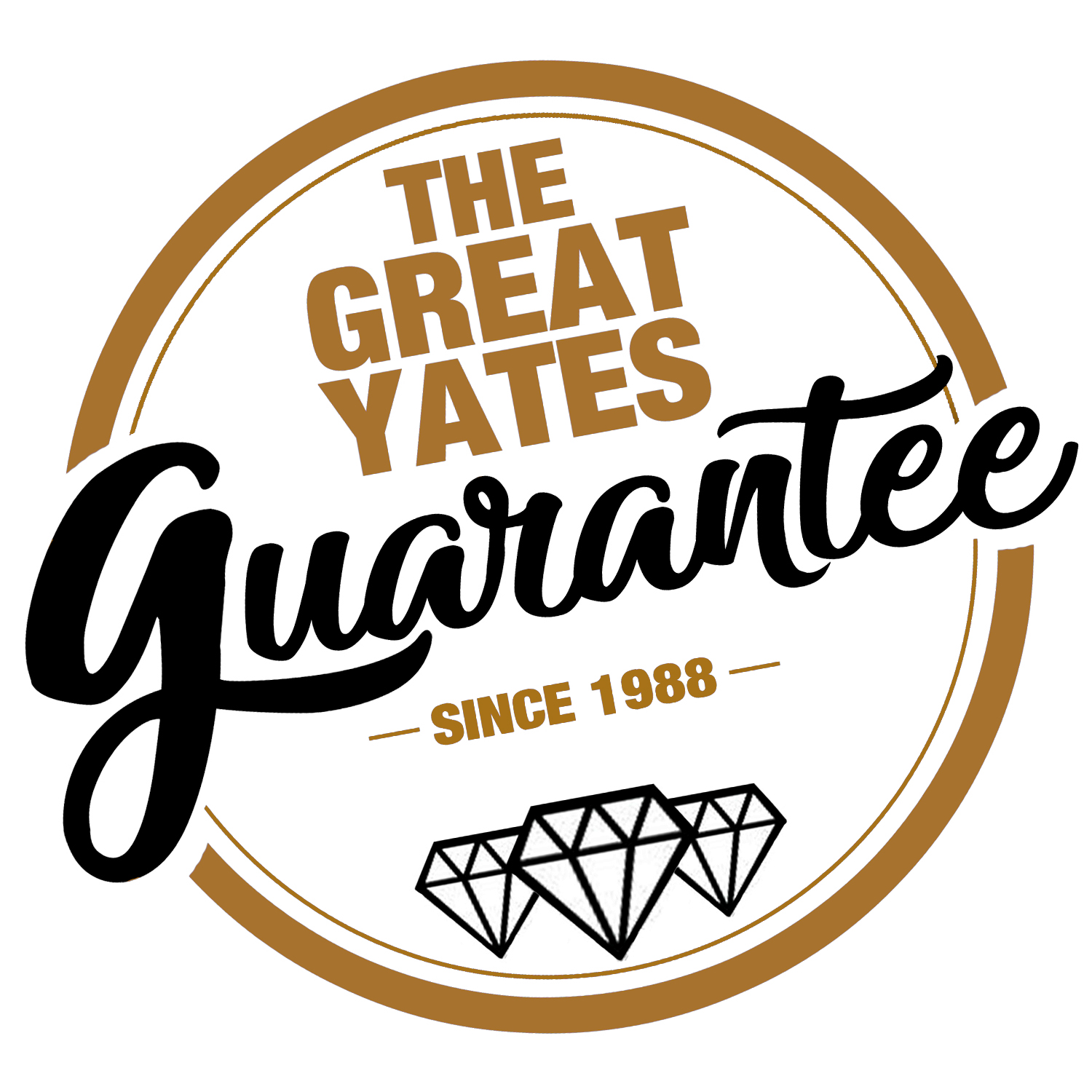 The Great Yates Guarantee